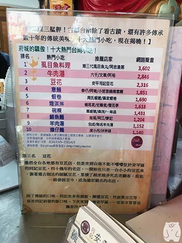 同記安平豆花|十大熱門台南小吃