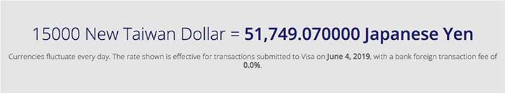 日本円に換算した金額が表示