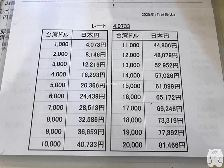 1,000ドル単位の換算表