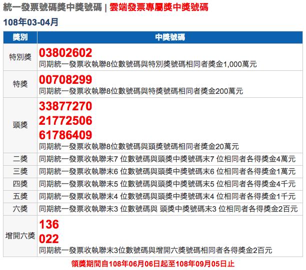 台湾レシート宝くじ2019年(民國108年)03-04月の当選番号