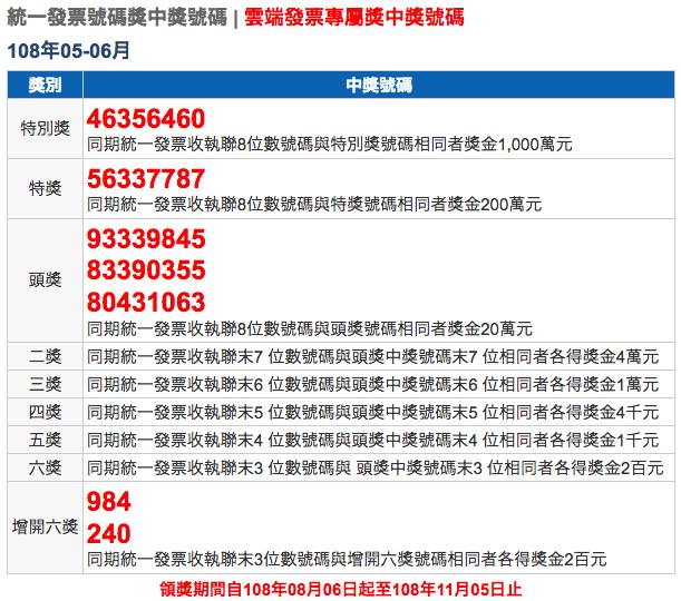 台湾レシート宝くじ2019年(民國108年)05-06月の当選番号