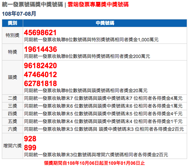 台湾レシート宝くじ2019年(民國108年)07-08月の当選番号
