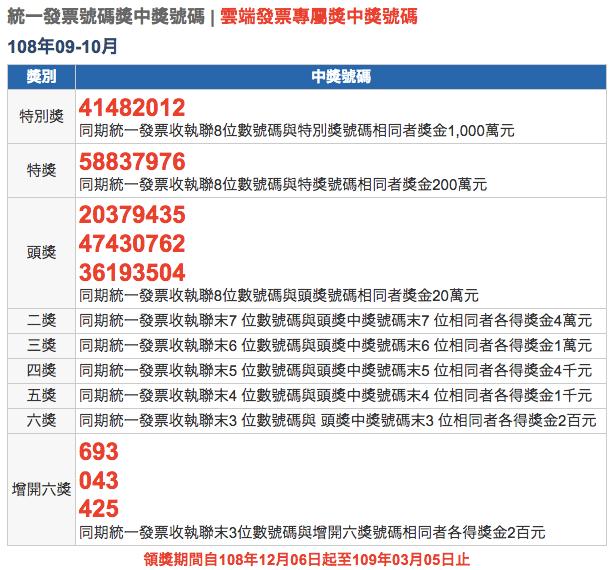 台湾レシート宝くじ2019年(民國108年)09-10月の当選番号