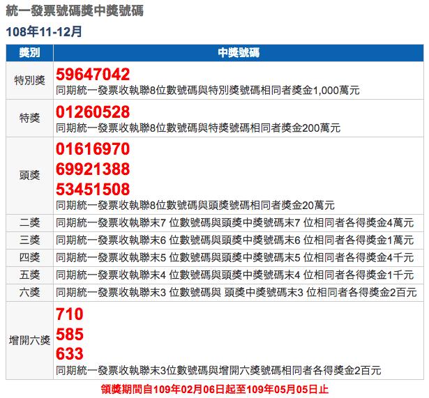 台湾レシート宝くじ2019年(民國108年)11-12月の当選番号