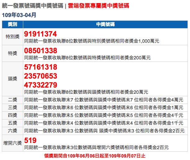 台湾レシート宝くじ2020年(民國109年)03-04月の当選番号