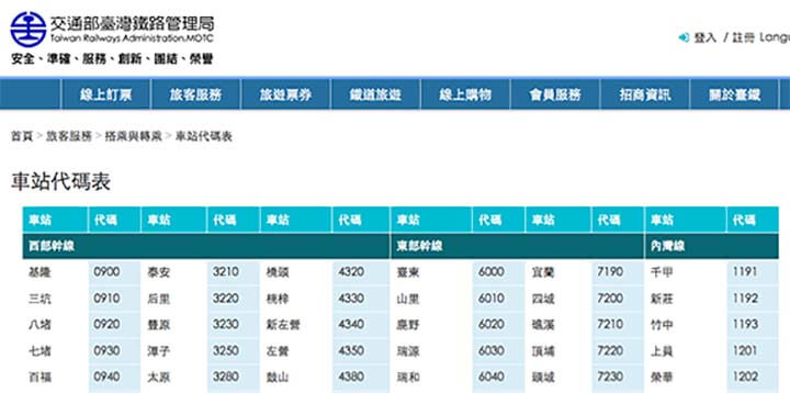 台湾鉄道(台鉄)の乗車券のネット予約方法|車站代碼表