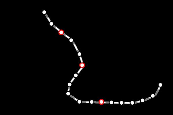 台湾鉄道(台鉄)|高雄の路線図