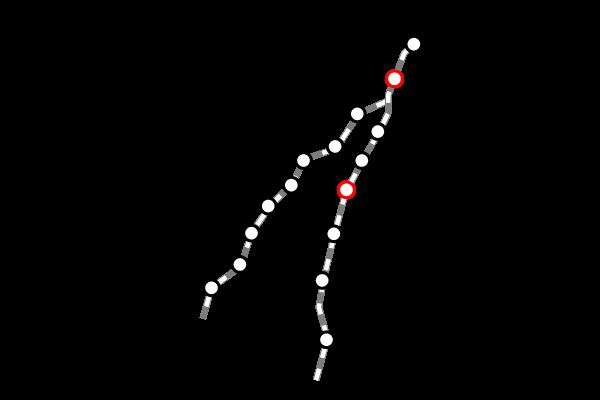 台湾鉄道(台鉄)|苗栗の路線図