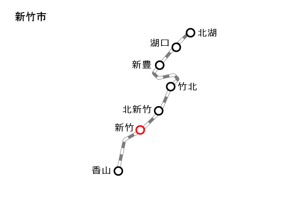 台湾鉄道(台鉄)|新竹の路線図